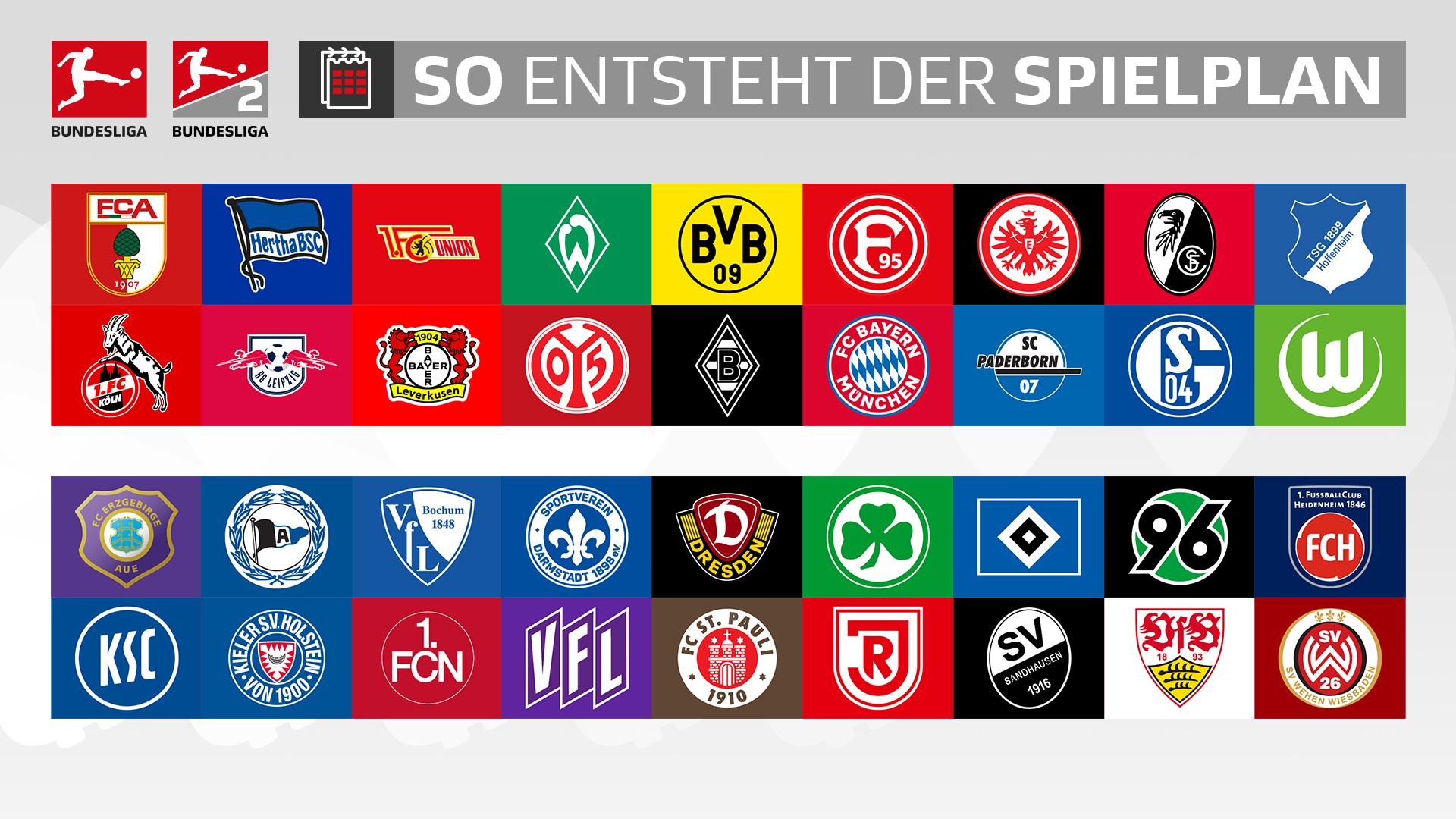 2. Deutsche Bundesliga