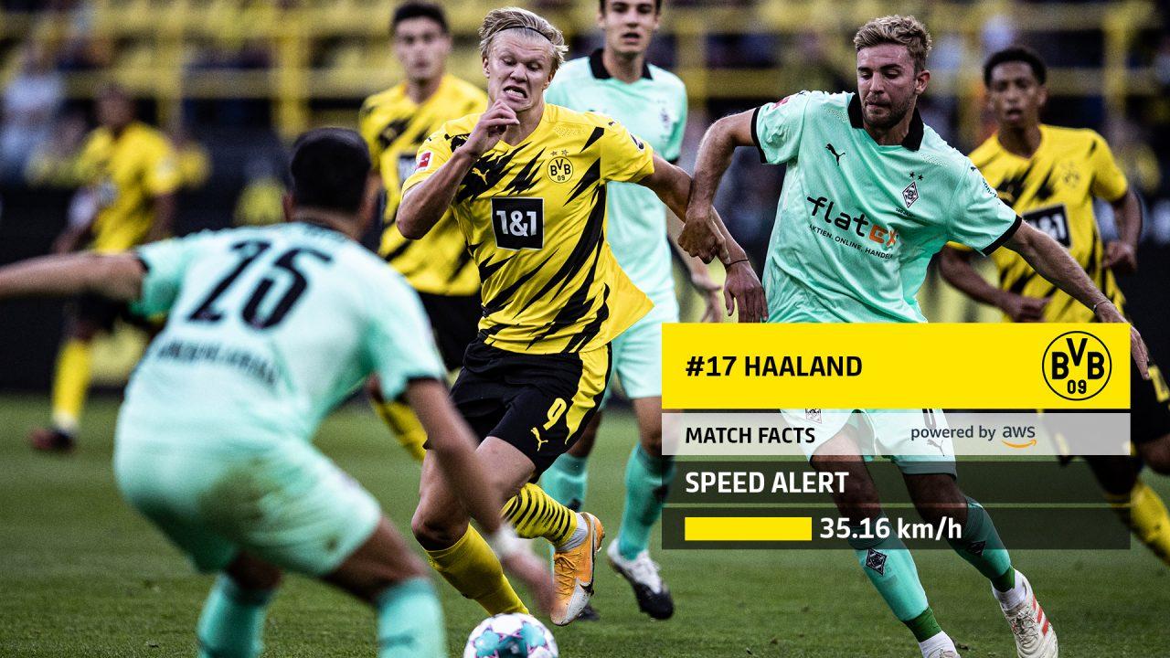 Example of a speed alert during the Bundesliga match Borussia Dortmund - Borussia Mönchengladbach.