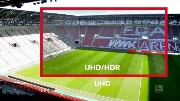 Collage UHR HDR