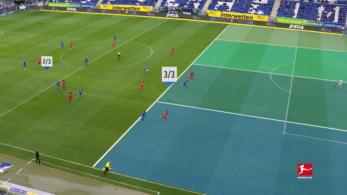 "Visualisation of the Bundesliga Match Fact ""Attacking Zones"""